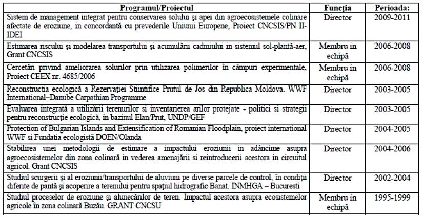 proiecte nationale Mircea SEVASTEL